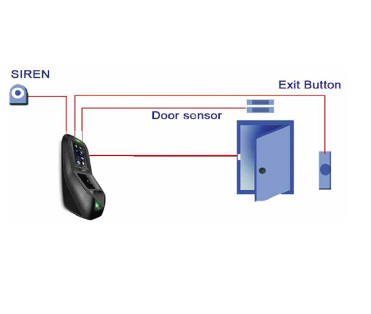IDM7000 Time Attendance and Access Control IDWATCHER.US-EGYPT