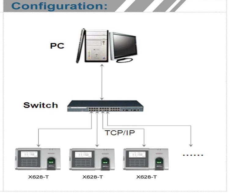 X628-Tfingerprint stand alone access control zk1