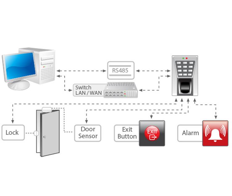 ma500-access-control-stand-alone-zk